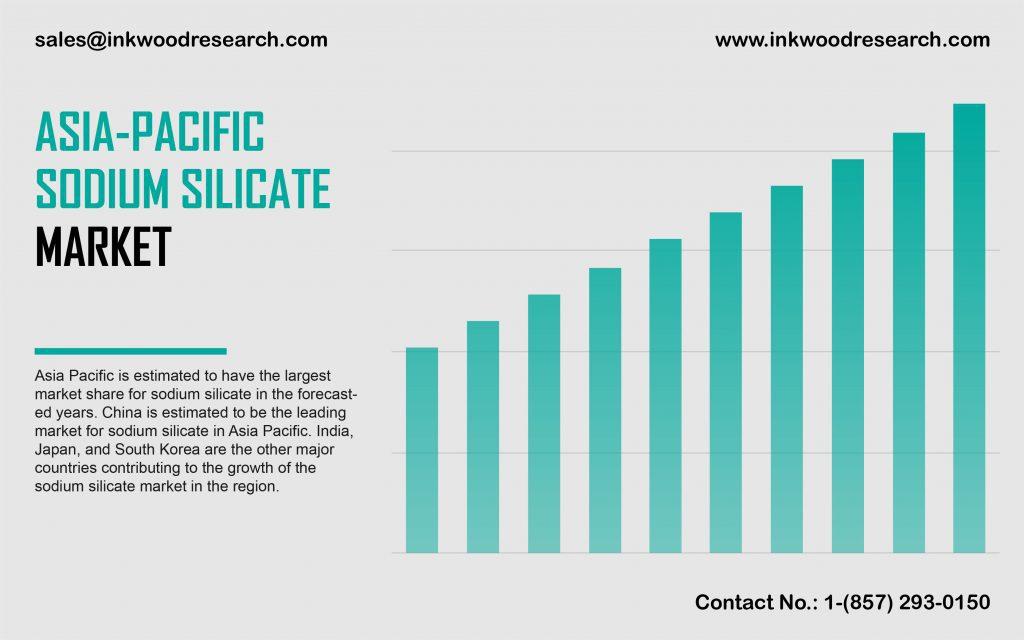 asia-pacific-sodium-silicate-market