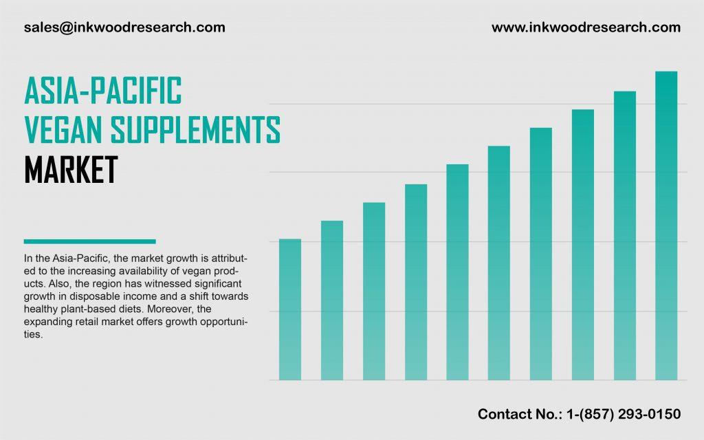 asia-pacific-vegan-supplements-market