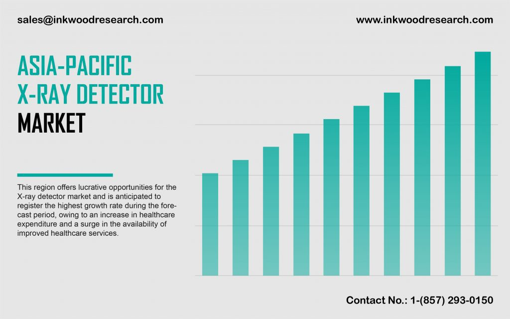 asia-pacific-x-ray-detector-market
