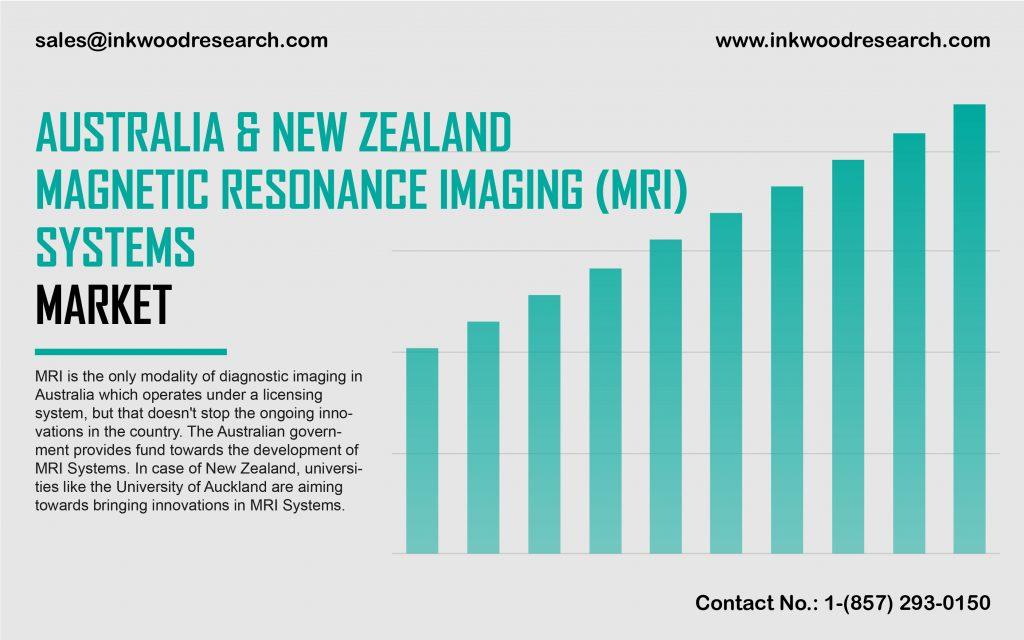 australia-and-new-zealand-mri-systems-market