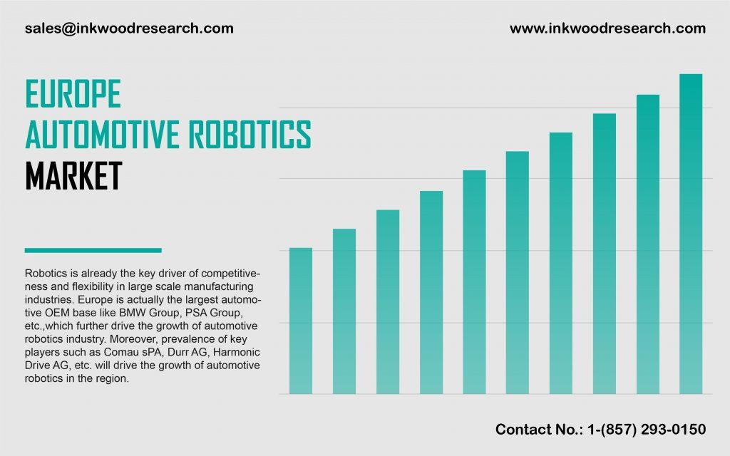 europe-automotive-robotics-market