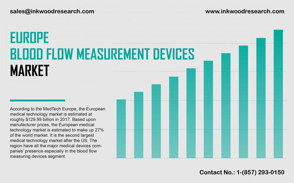 europe-blood-flow-measurement-devices-market
