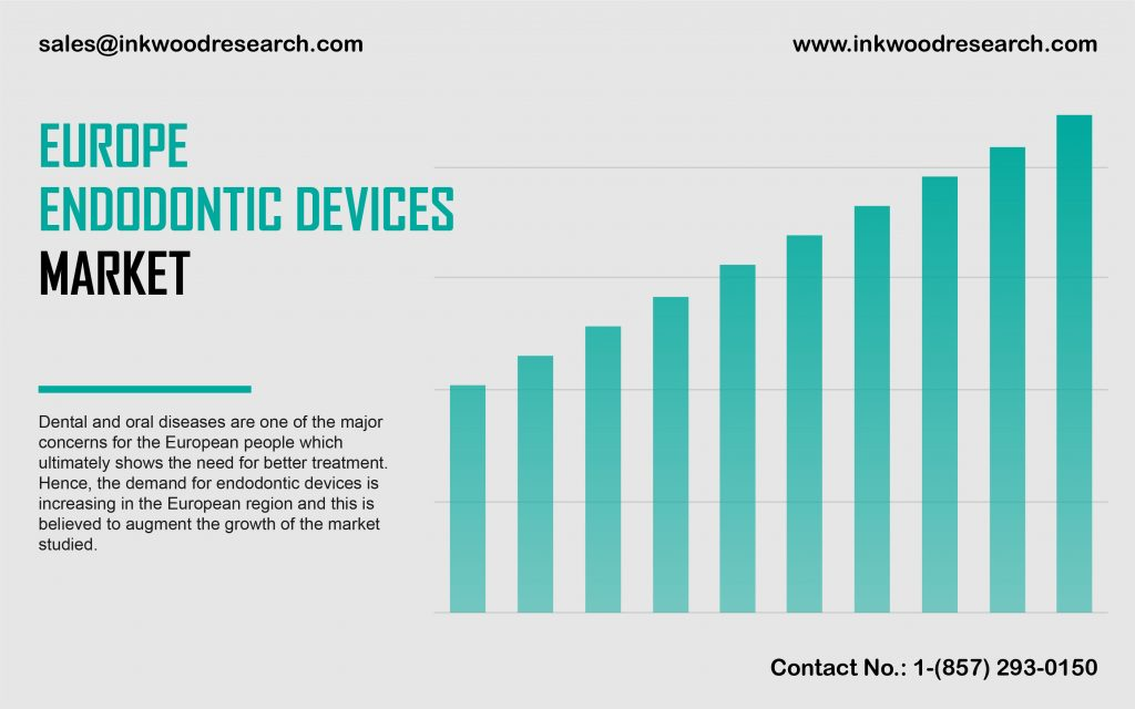 europe-endodontic-devices-market