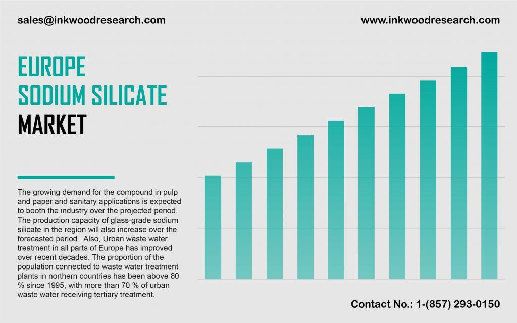 europe-sodium-silicate-market