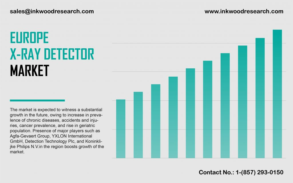 europe-x-ray-detector-market