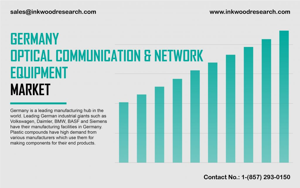 germany-optical-communication-and-network-equipment-market