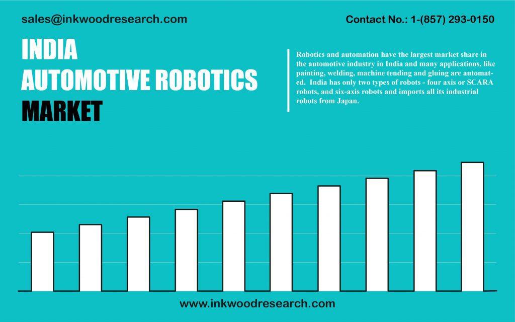 india-automotive-robotics-market