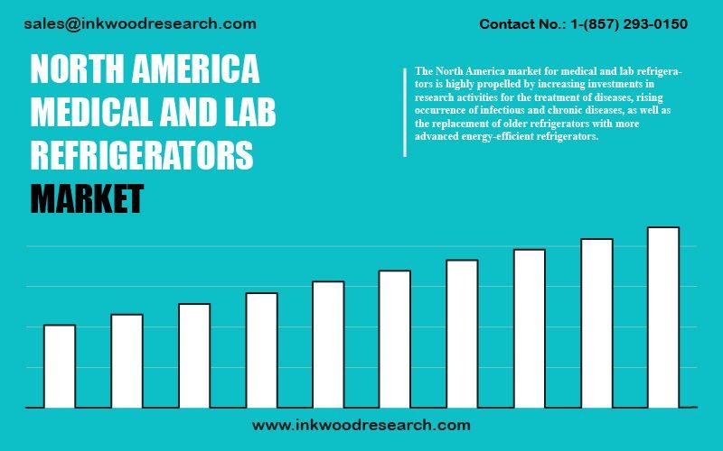 north-america-medical-and-lab-refrigerators-market