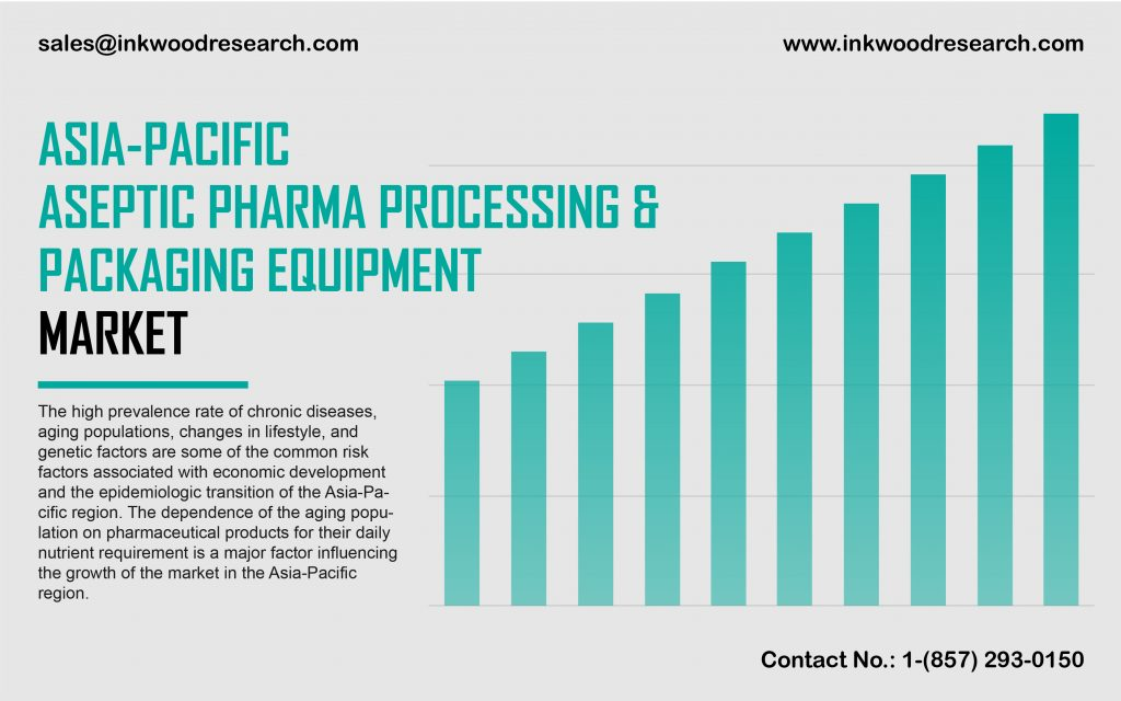 asia-pacific-aseptic-pharma-processing-and-packaging-equipment-market