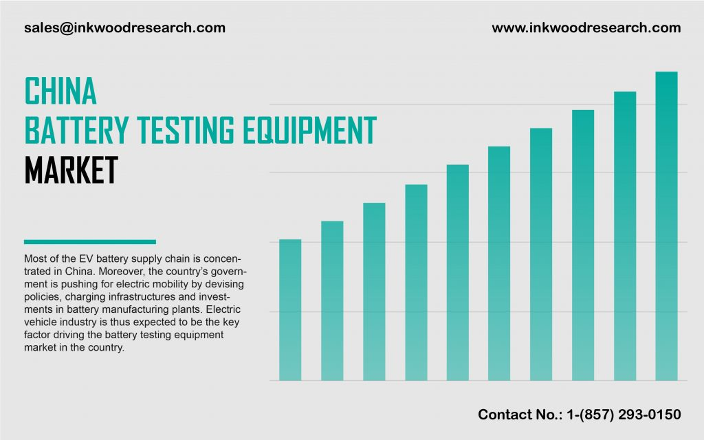 httpsinkwoodresearch.comreportschina-battery-testing-equipment-market#request-free-sample