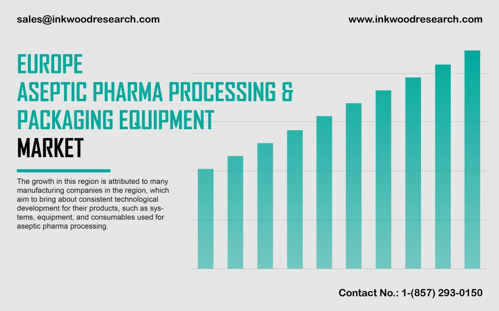 europe-aseptic-pharma-processing-and-packaging-equipment-market