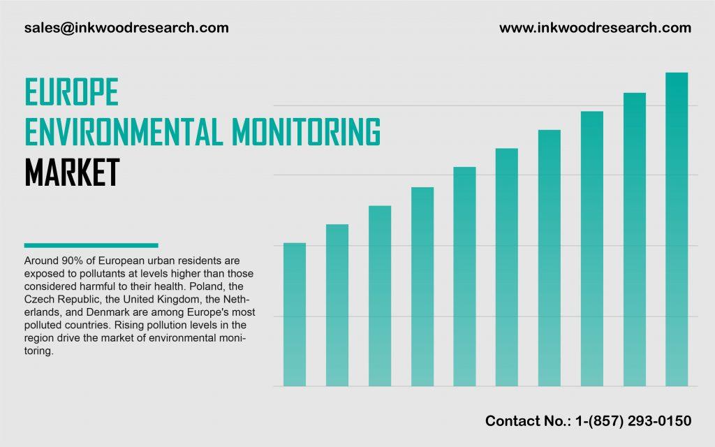 europe-environmental-monitoring-market
